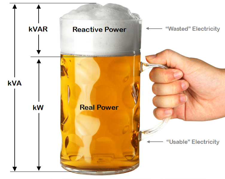 Beer Analogy