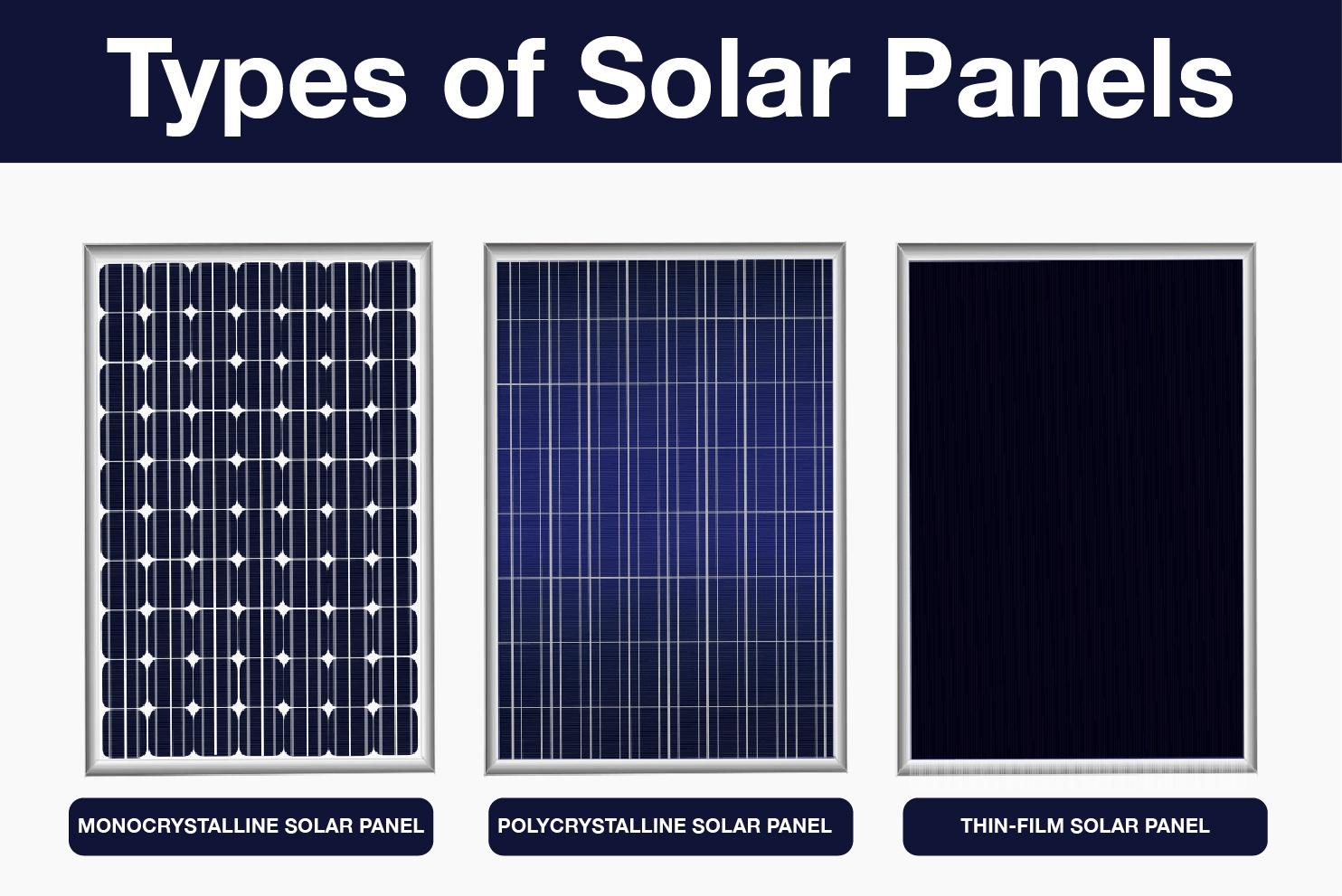 Types of solar panels